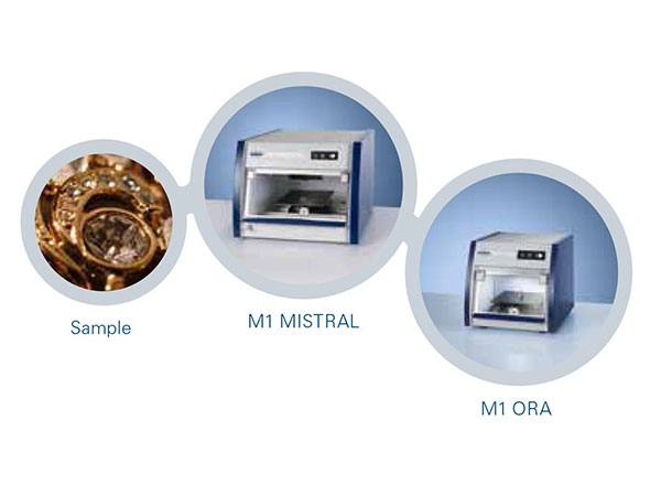 Analysis of jewelry alloys with M1 ORA and M1 MISTRAL